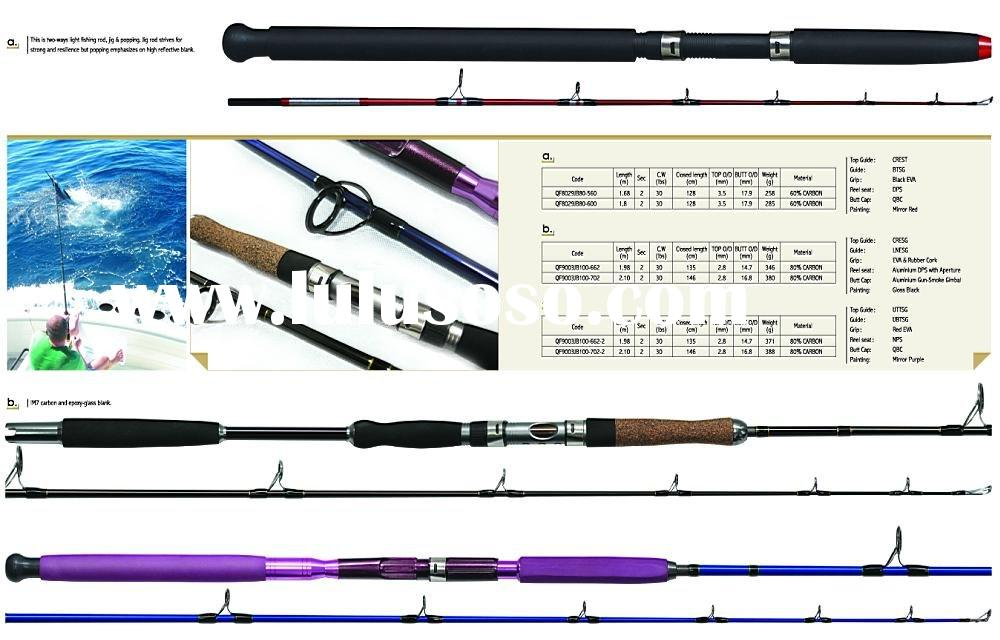 fly rods for fishing