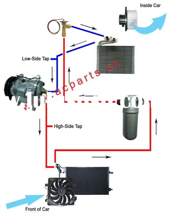 Auto Air Conditioning System