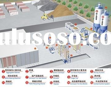 Fully Automatic Production Line for Concrete Block Making, Brick Making Machine, Block Machine, Bloc