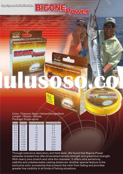 Good quality cheap braided fishing line for sale price for Cheap braided fishing line