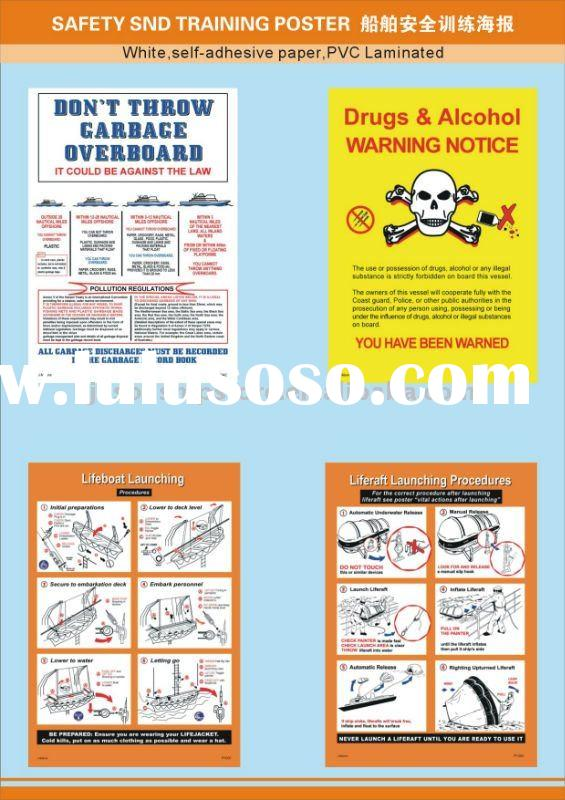 IMO Symbols(Safety and Training Poster)
