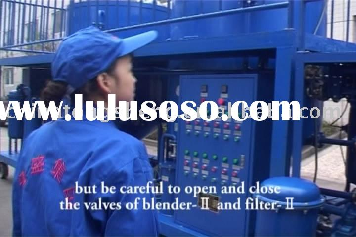 Motor car engine for sale price china manufacturer for Sell used motor oil