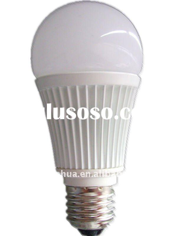2700K Dimmable globe led light 8w bulb with 90Ra