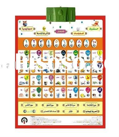 Arabic Alphabet talking chart for kids, sound poster