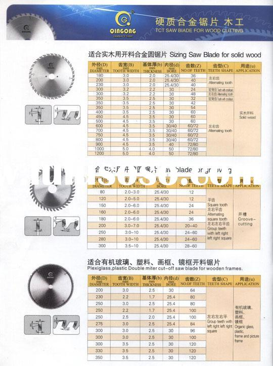 TCT Saw Blades for Cutting Woods