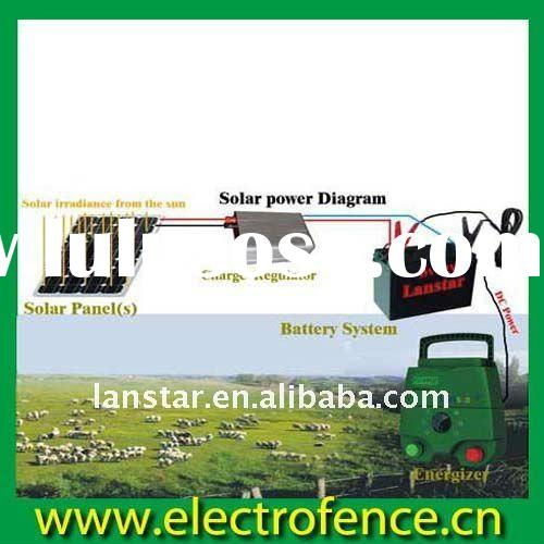 Green Agriculture Jobs---Horse Farm Electric fence Solar panel power!!! Manufacturer