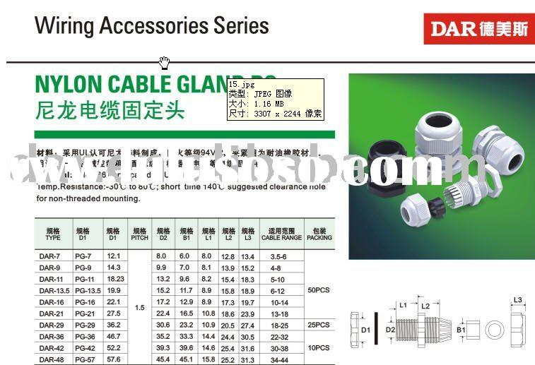 cable gland size chart
