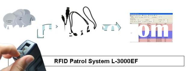 L-3000EF RFID Guard Tour System with LCD display