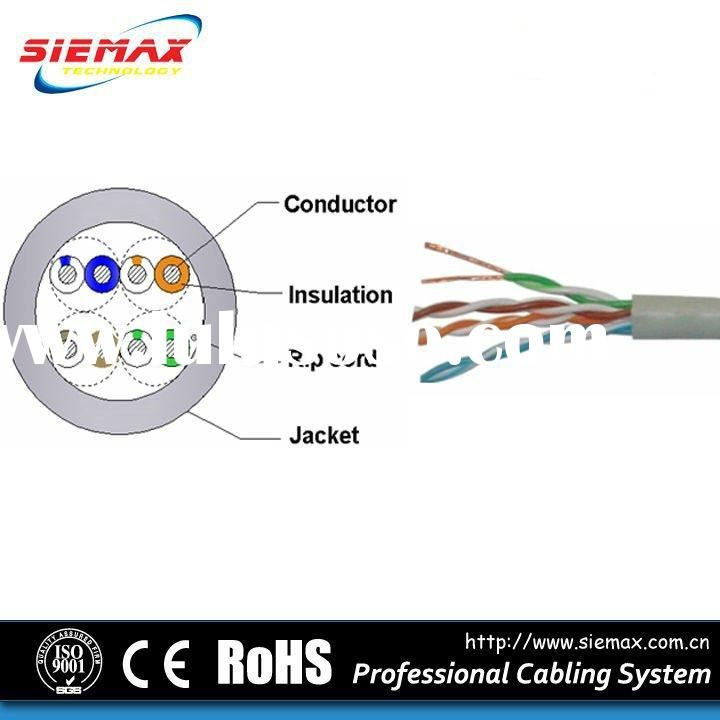 Network UTP Cat.5e Ethernet Cable