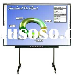 electronic interactive whiteboard,touch board display,projection screen,graphic tablet,presentation