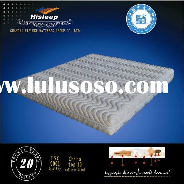 106 king size memory foam pocket coil mattress for sale price china manufacturer supplier 1094974 Memory foam mattress king size sale