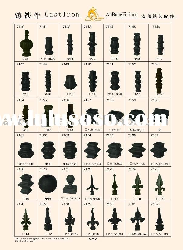 wrought and cast iron fittings
