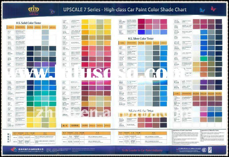 Auto Refinish Paint Color Chart
