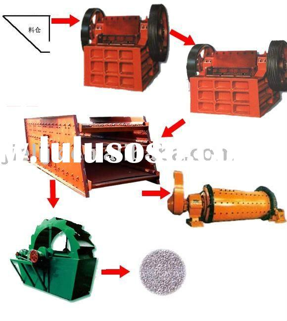 Sand Production line, used for block making, floorboard making, highway building