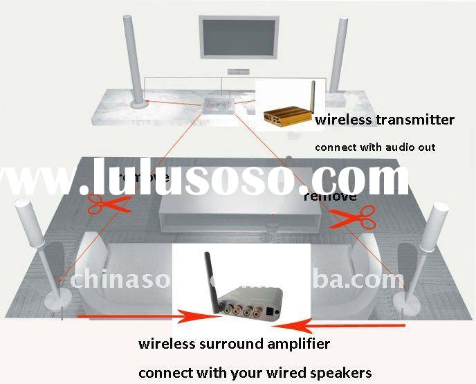digital surround sound amplifier for wireless home theater system