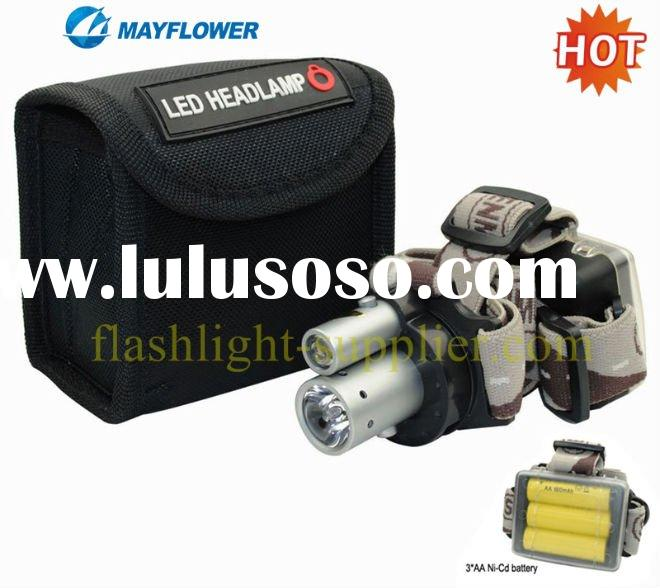 RECHARGEABLE high power led headlamp WITH 2 LED
