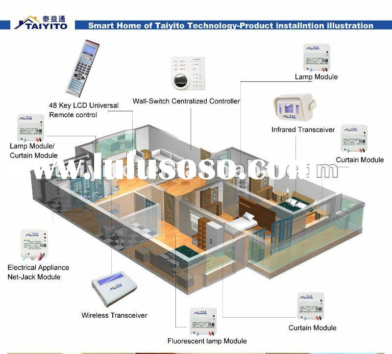 TAIYITO X10/PLC home automation system /intelligent home/smart homesystem/remote control system
