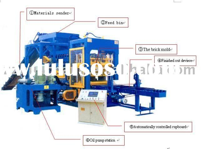 Sale well in the Europe,Medium-sized block machine