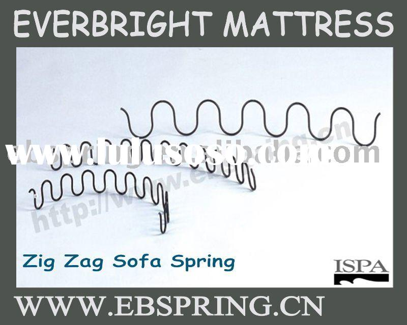 sofa spring for sale PriceChina ManufacturerSupplier  : ZigZagsofaspring from sell.lulusoso.com size 800 x 640 jpeg 59kB
