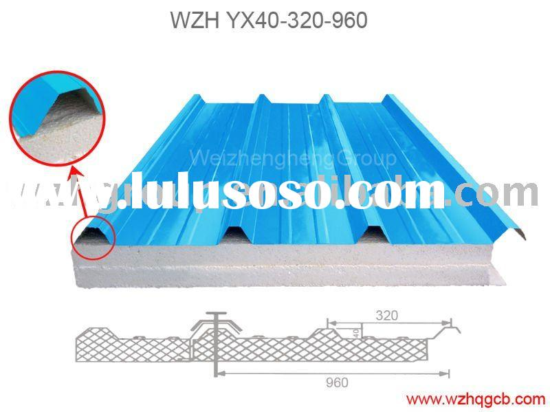Sandwich Panel With Core