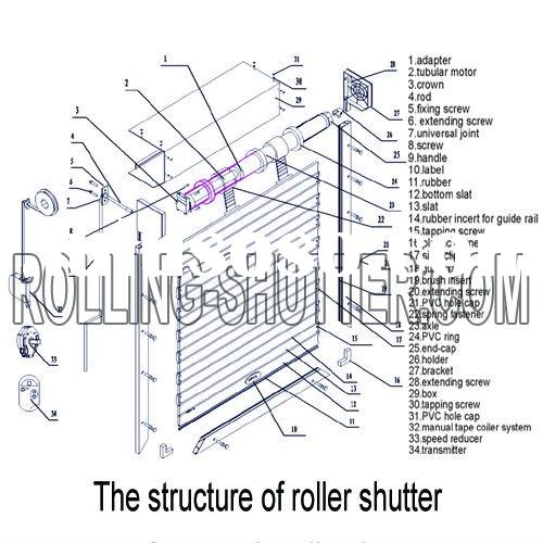 Rolling Door Cad  U0026 Single Sliding Door Hardware Diagram
