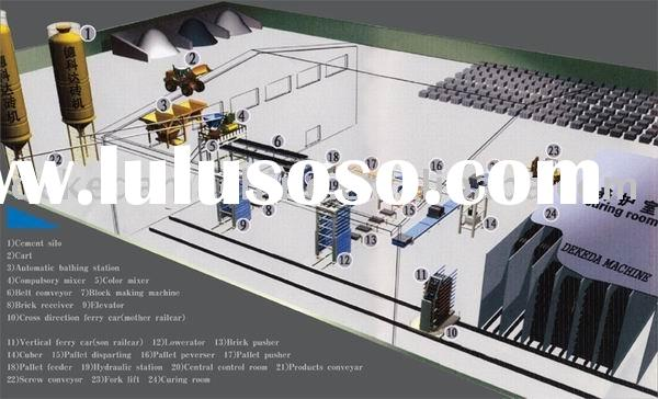 Fully-Automatic Complete Concrete Block Production Line