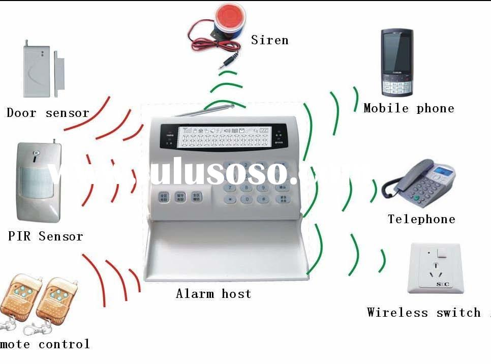 GSM wireless security alarm with switch control (remote control home device) ABS-8000-GSM-002