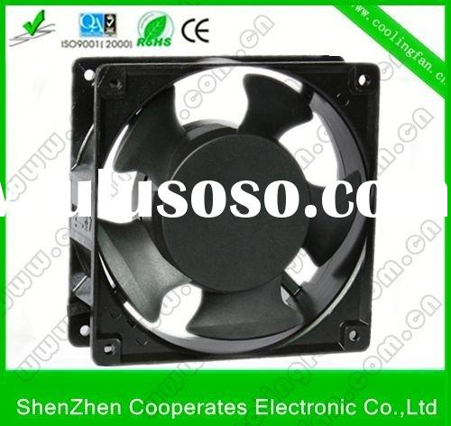 110/240 V explosion proof portable ventilation fan 12038-12025-8038-8025 got CE,ROHS