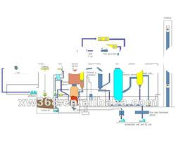 Fluidized bed incinerator for municipal solid waste disposal