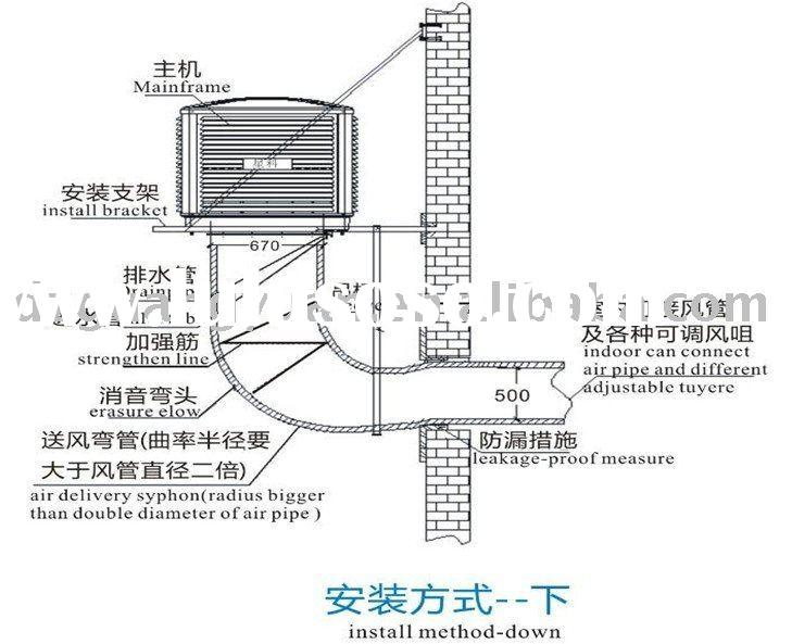 Air Handling Evaporative Cooling : Air to cooling system thermoelectric ac