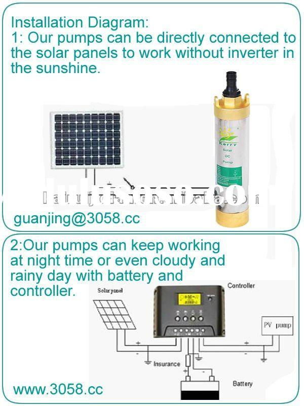impeller type stainless steel DC brushless solar powered submersible pump 2700L/HOUR for agricultura