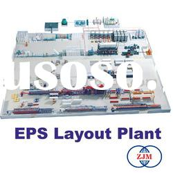 Layout of a EPS Molding Plant | EPS Production Line