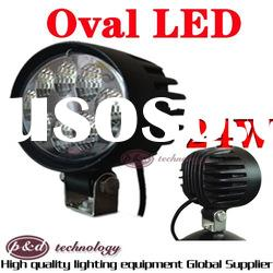 Oval led work light ( Aluminum die cast 24w)