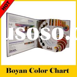 Synthetic Fibre Hair Color Chart