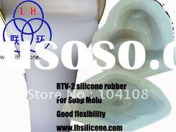 How many Types for making RTV Silicone Molds