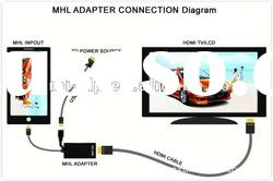 hot sell high quality micro usb 5pin to hdmi female adapter for Samsung