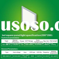 60*60cm led panel lighting super- slim 3w -90w CE ROHS