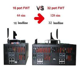 2IN1,16 ports 64 sims GSM FWT with sim rotation modem pool,IMEI changeable (GATEWAY)