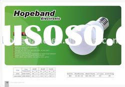 high quality led light bulb B60 with CE and RoHs